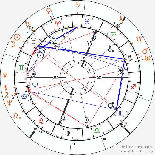 Joseph Cotten and Katharine Hepburn - Partners, Partnership