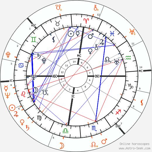 Anthony Quinn and Maureen O'Hara - Mistress, Lover, Love affair