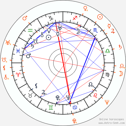 Aristotle Onassis and Veronica Lake - Mistress, Lover, Love affair