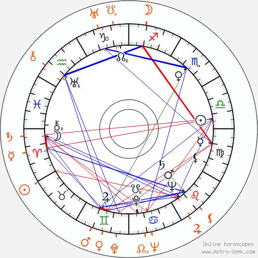 Buddy Rich and Lionel Hampton - Mistress, Lover, Love affair