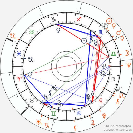 David Hemmings and Jean Shrimpton - Mistress, Lover, Love affair
