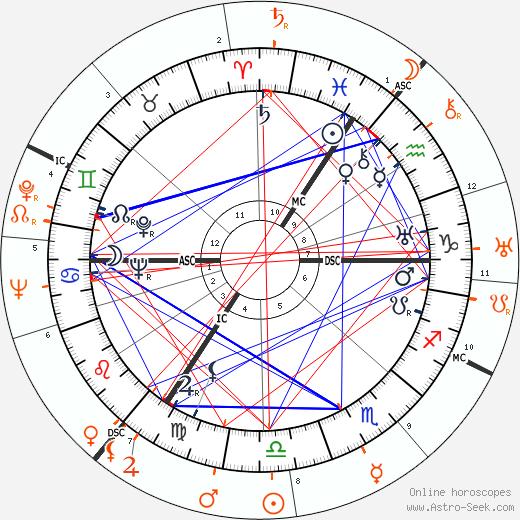 David Niven and Carole Lombard - Mistress, Lover, Love affair