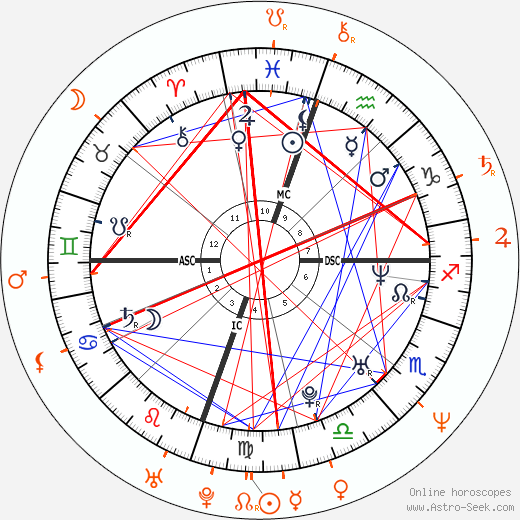 Drew Barrymore and Hugh Grant - Mistress, Lover, Love affair