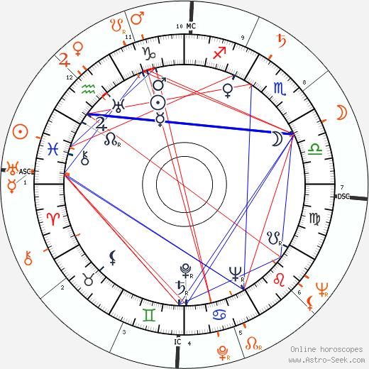 Fernando Lamas and Cathy Downs - Mistress, Lover, Love affair