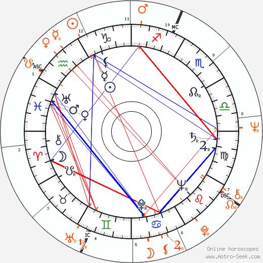 Francesco Scavullo and Janis Joplin - Mistress, Lover, Love affair
