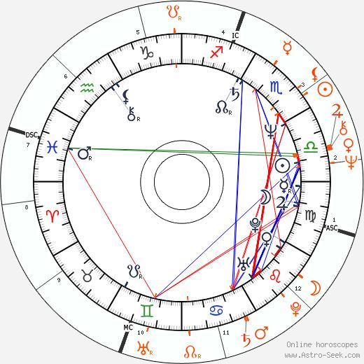 Freddie Jackson and Melba Moore - Mistress, Lover, Love affair