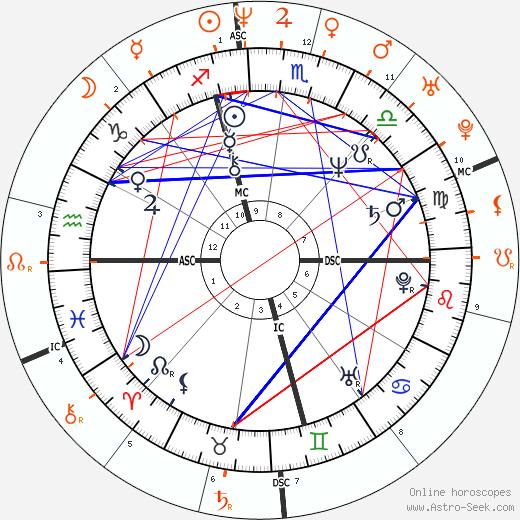 Garry Shandling and Sarah Silverman - Mistress, Lover, Love affair