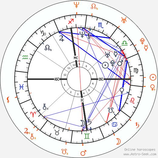 Gwyneth Paltrow and Scott Speedman - Mistress, Lover, Love affair