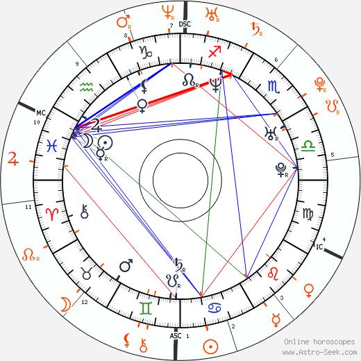 James Blunt and Lindsay Lohan - Mistress, Lover, Love affair