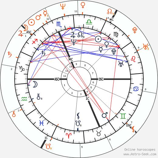 Joan Jett and Cherie Currie - Mistress, Lover, Love affair
