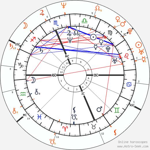 Joan Jett and Danny Bonaduce - Mistress, Lover, Love affair