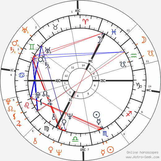 Joni Mitchell and Sam Shepard - Mistress, Lover, Love affair