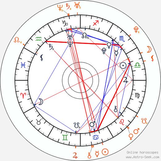 Josh Hutcherson and Alexandra Burman - Mistress, Lover, Love affair