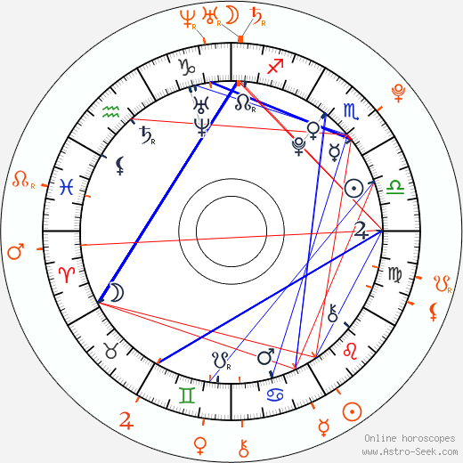 Josh Hutcherson and Francia Raisa - Mistress, Lover, Love affair