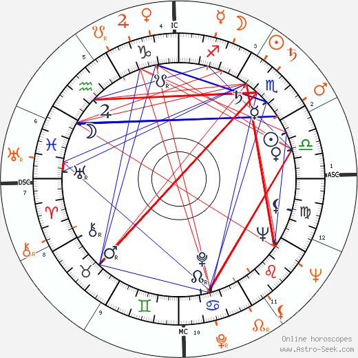 Julie Adams and Rock Hudson - Mistress, Lover, Love affair