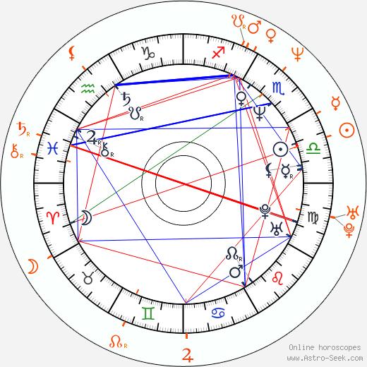 Kelly Preston and Luke Perry - Mistress, Lover, Love affair