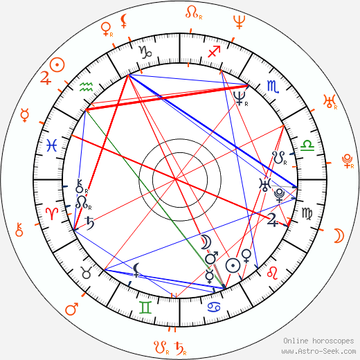 Kristin Chenoweth and Seth Green - Mistress, Lover, Love affair