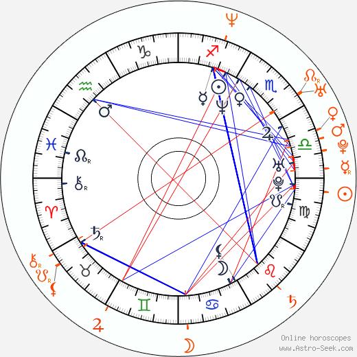 Lexington Steele and Daniella Rush - Mistress, Lover, Love affair