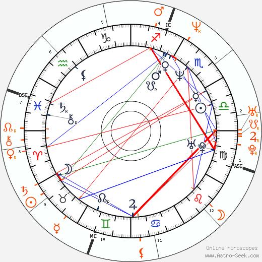 Luke Perry and Renée Zellweger - Mistress, Lover, Love affair