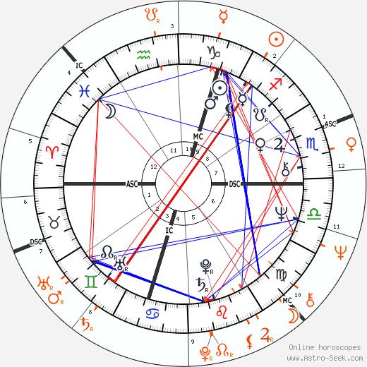 Marianne Faithfull and Keith Richards - Mistress, Lover, Love affair