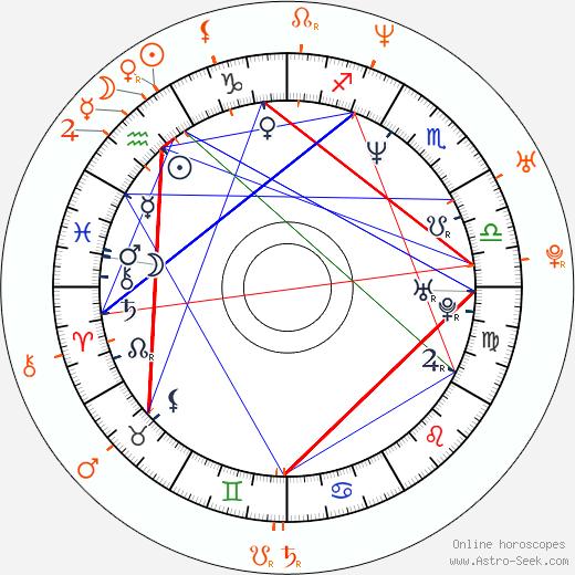 Pauly Shore and Tiffani Thiessen - Mistress, Lover, Love affair