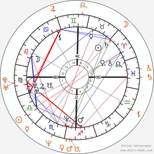 Renée Zellweger and Luke Perry - Mistress, Lover, Love affair