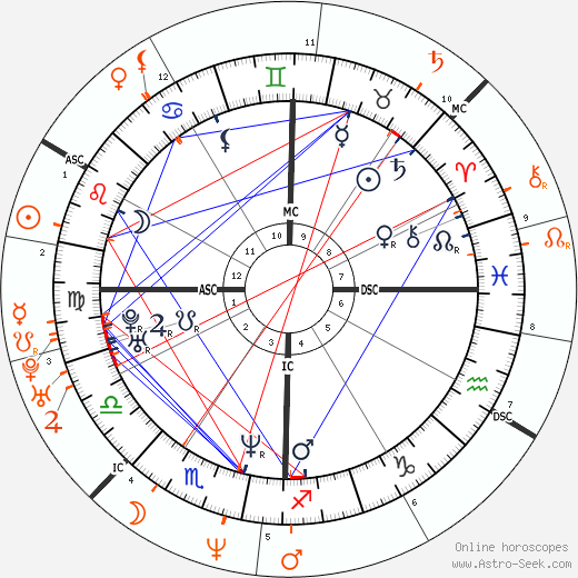 Renée Zellweger and Matthew Perry - Mistress, Lover, Love affair