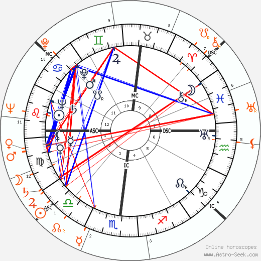 Robert Mitchum and Deborah Kerr - Mistress, Lover, Love affair