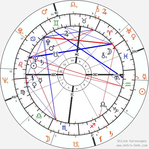 Robert Mitchum and Jean Simmons - Mistress, Lover, Love affair