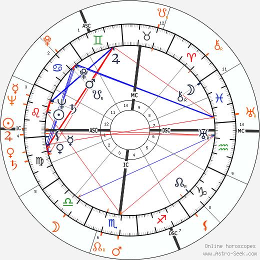 Robert Mitchum and Shelley Winters - Mistress, Lover, Love affair