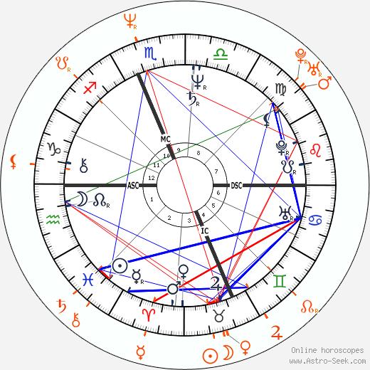 Ron Jeremy and Debi Diamond - Mistress, Lover, Love affair