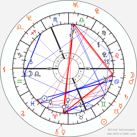 Ron Jeremy and Felicia Fox - Mistress, Lover, Love affair
