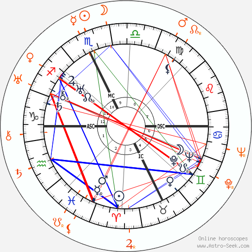Spencer Tracy and Selena Royle - Mistress, Lover, Love affair