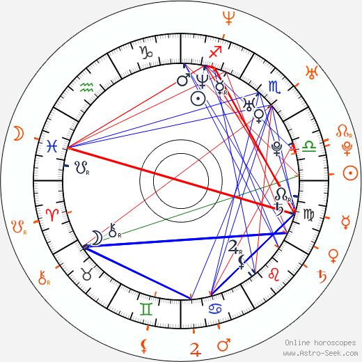 Summer Phoenix and Clea DuVall - Mistress, Lover, Love affair