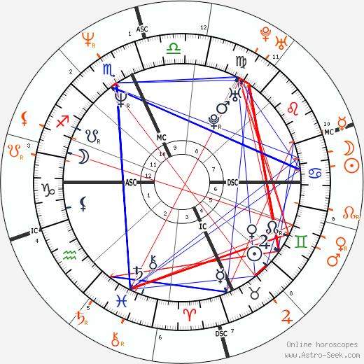 Trent Reznor and Courtney Love - Mistress, Lover, Love affair