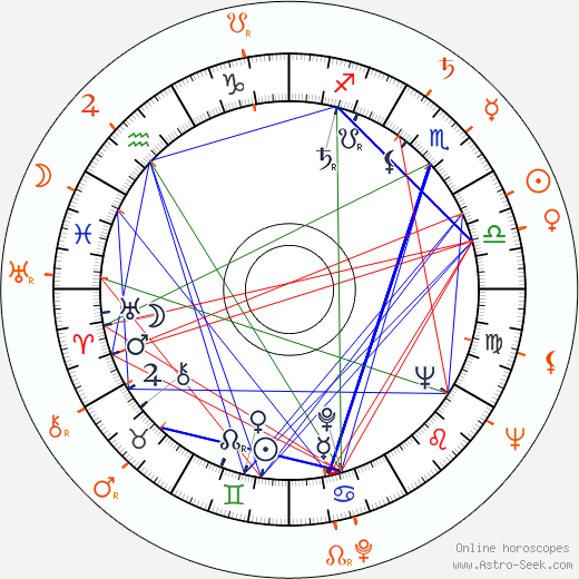 Vic Damone and Julie Adams - Mistress, Lover, Love affair