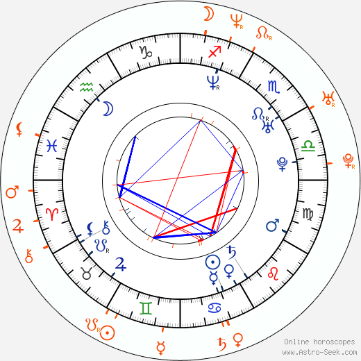 - partnership chart horoscope al santos nicki aycox - Hookup tradition. This documentary starts a discussion that lots of solitary folks are attempting to engage in.