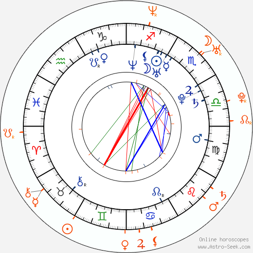 Horoscope Matching, Love compatibility: Aurora Snow and Briana Banks