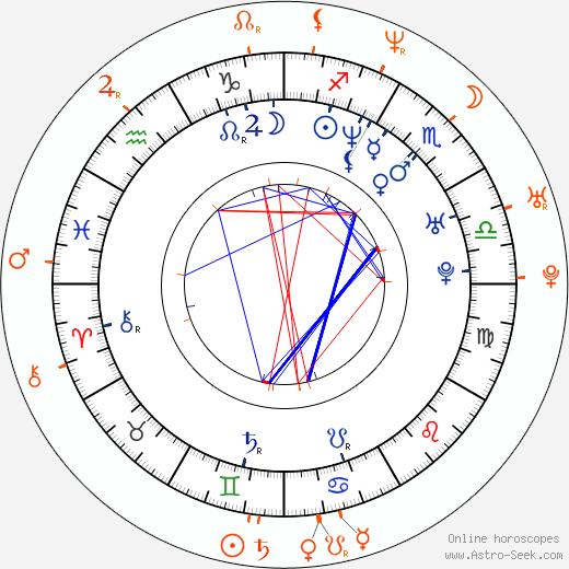 Horoscope Matching, Love compatibility: Dara Rolins and Matěj Homola