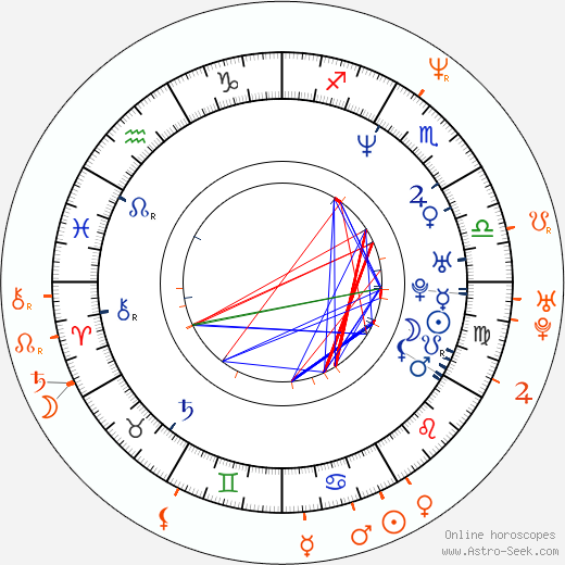 Horoscope Matching, Love compatibility: Deborah Gibson and Darren Day