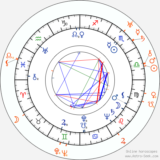 Horoscope Matching, Love compatibility: Edie Beale and Edith Ewing Bouvier Beale