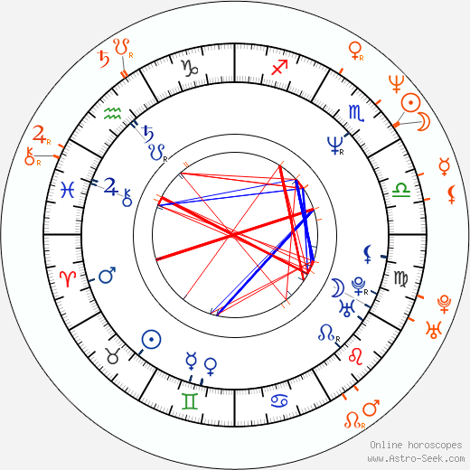 Horoscope Matching, Love compatibility: Emilio Estevez and Daphne Zuniga