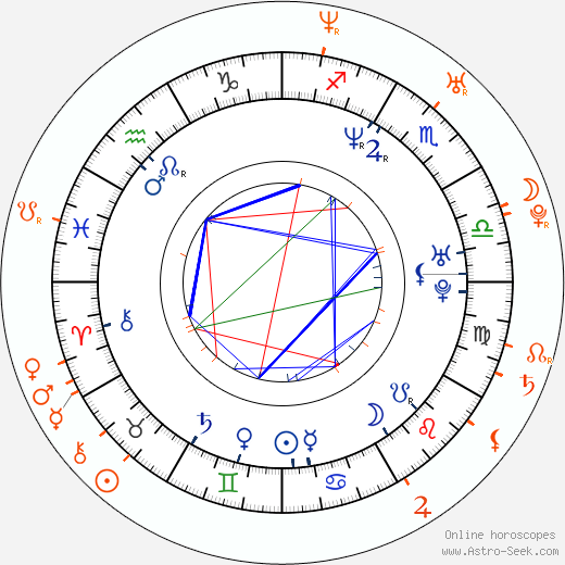 Horoscope Matching, Love compatibility: Jason Lewis and Rosario Dawson