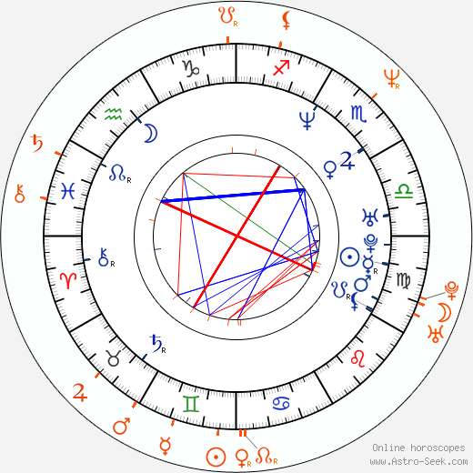 Horoscope Matching, Love compatibility: Josh Hopkins and Courteney Cox