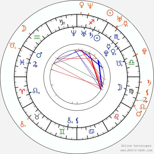 Horoscope Matching, Love compatibility: Katie Cassidy and Jerry Ferrara