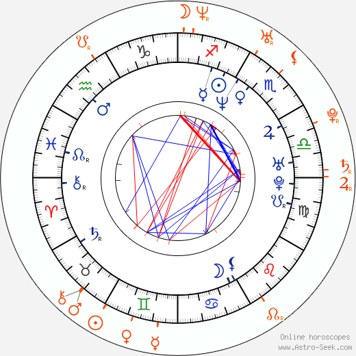 Horoscope Matching, Love compatibility: Lexington Steele and Belladonna