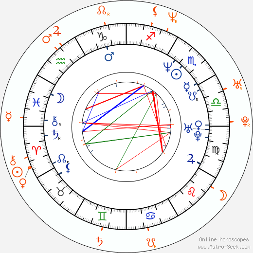 Horoscope Matching, Love compatibility: Michael Jai White and Claudia Jordan
