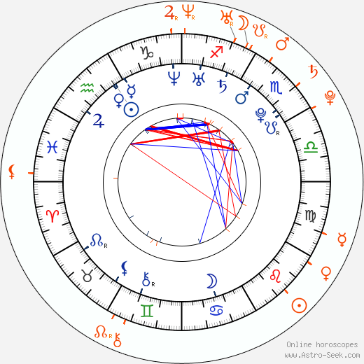 Horoscope Matching, Love compatibility: Mischa Barton and Taylor Locke