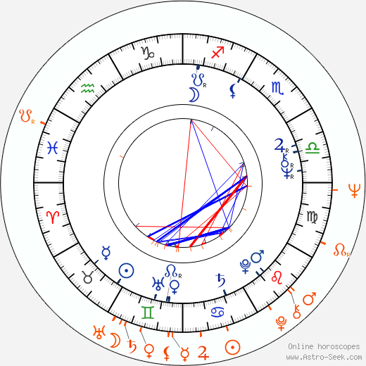 Horoscope Matching, Love compatibility: Reggie Jackson and Edy Williams