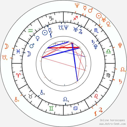 Horoscope Matching, Love compatibility: Samantha Mumba and Sisqó